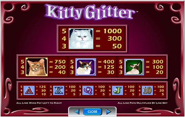 Kitty Glitter pokies- Paytable